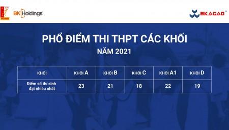 BỘ GD&ĐT CUNG CẤP PHỔ ĐIỂM THI THPT QUỐC GIA 2021