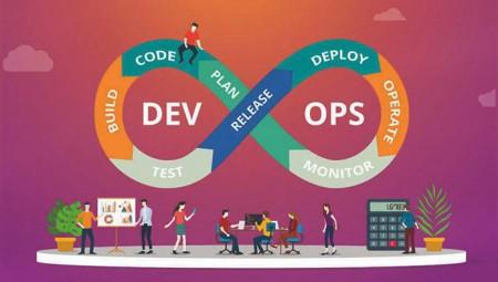 DevOps: Công cụ đắc lực trong chuyển đổi số
